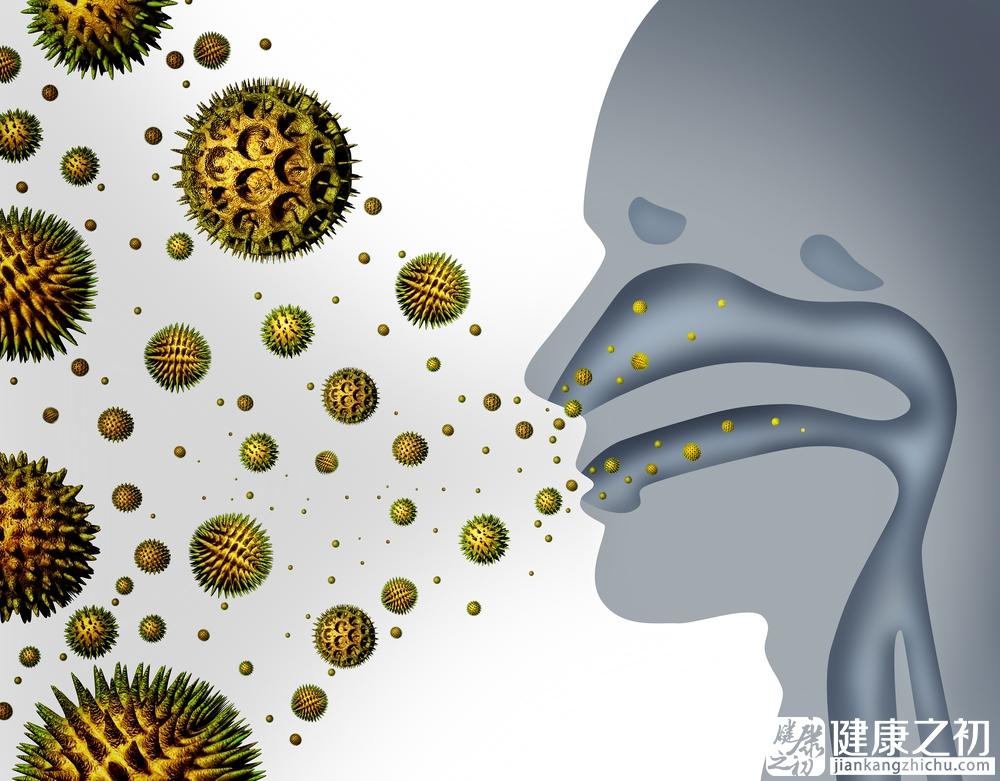 鼻炎 哮喘 吸入 感染.jpg